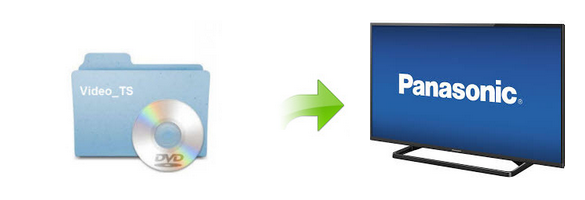 video-ts-to-panasonic-tv.png
