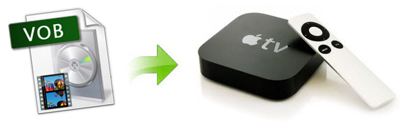 vob-to-apple-tv.jpg