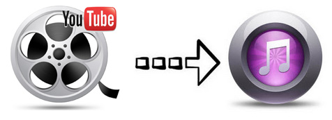 How to download and convert youtube to itunes?