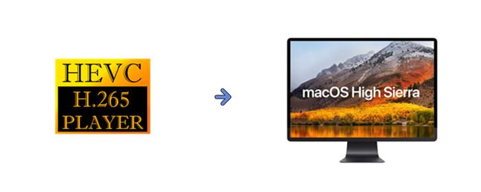 Best H 265/HEVC Video Player for macOS High Sierra