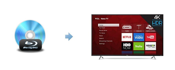 blu-ray-to-tcl-roku-tv.jpg