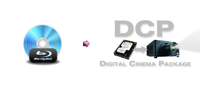 convert-blu-ray-movies-to-dcp.jpg