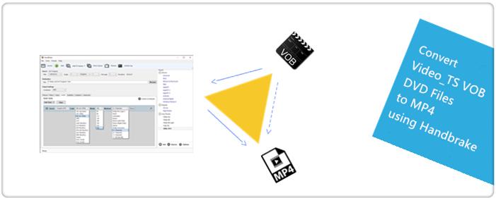 Convert VOB Files to MP4 Using Handbrake