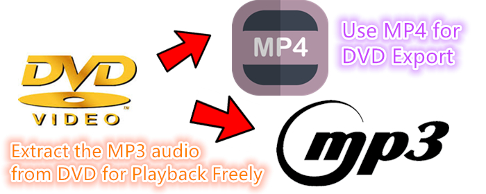 dvd-to-mp3-audio-and-dvd-to-mp4-video.jpg