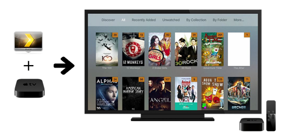How to Install Plex on Apple TV 4