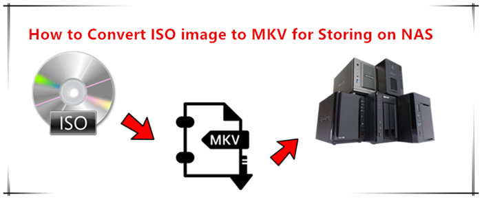 iso-to-mkv-for-nas.jpg