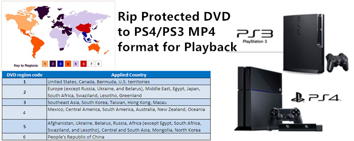 remove-dvd-regions-for-ps3-ps4.jpg