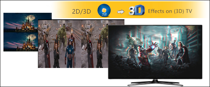 rip-2d-3d-blu-ray-for-3d-tv