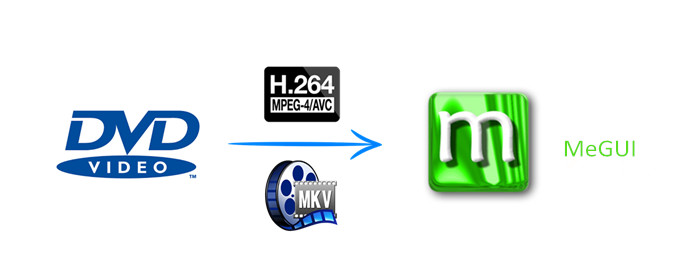 rip-dvd-to-h264-mp4-mkv-with-best-megui-alternative.jpg