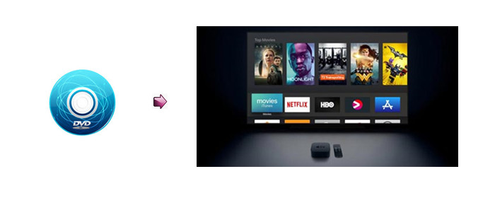 stream-and-play-dvd-movies-on-apple-tv-4k.jpg