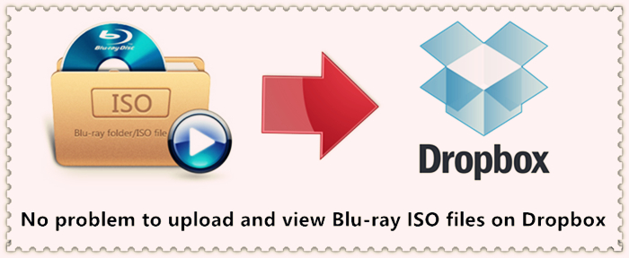 upload-blu-ray-iso-to-dropbox.jpg