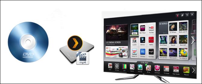Watch DVD Movies on LG TV via Seagate Wireless Plus & Plex